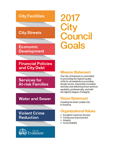 City Council 2017 Goals