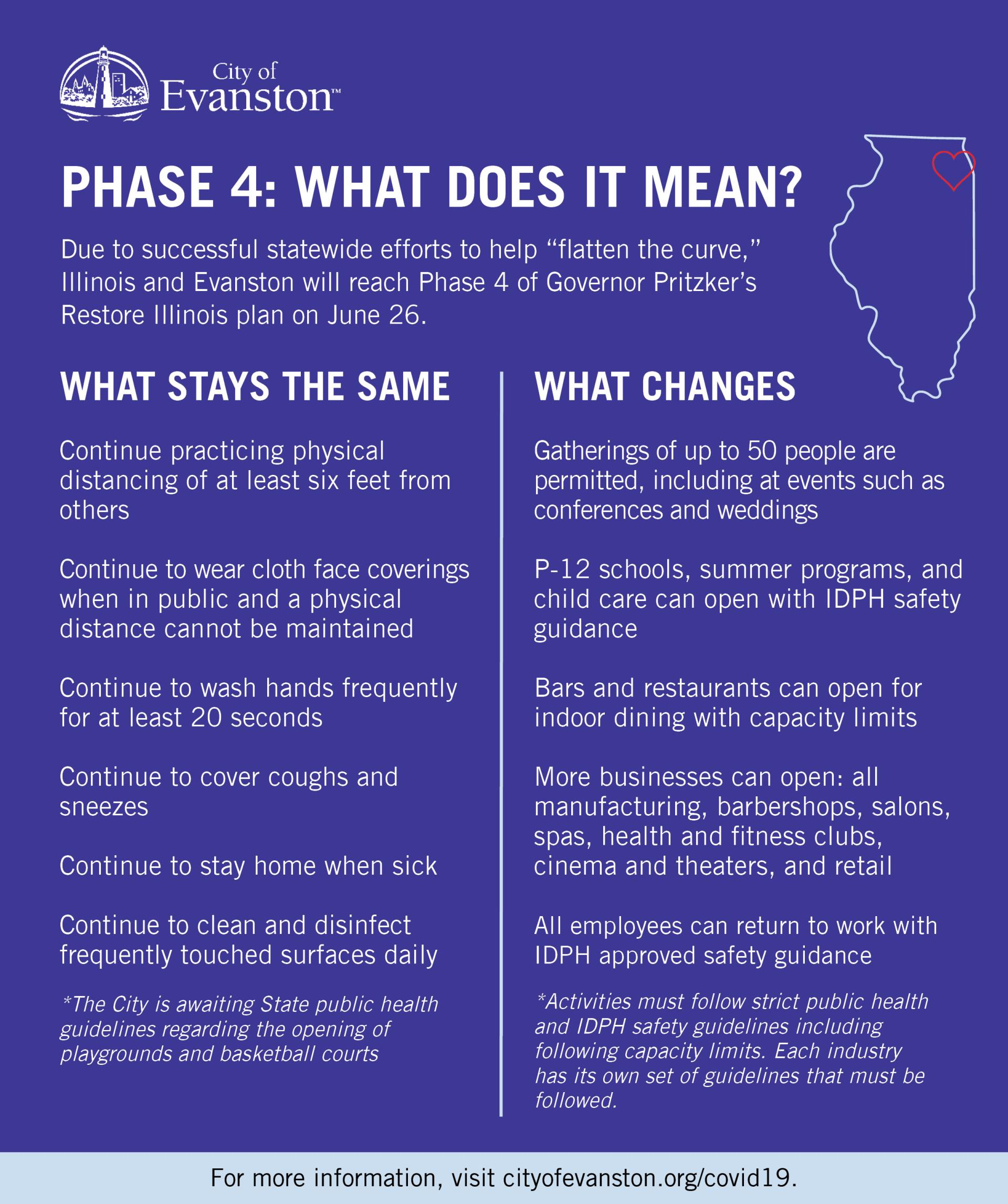 Phase 4 - What Does it Mean (1)