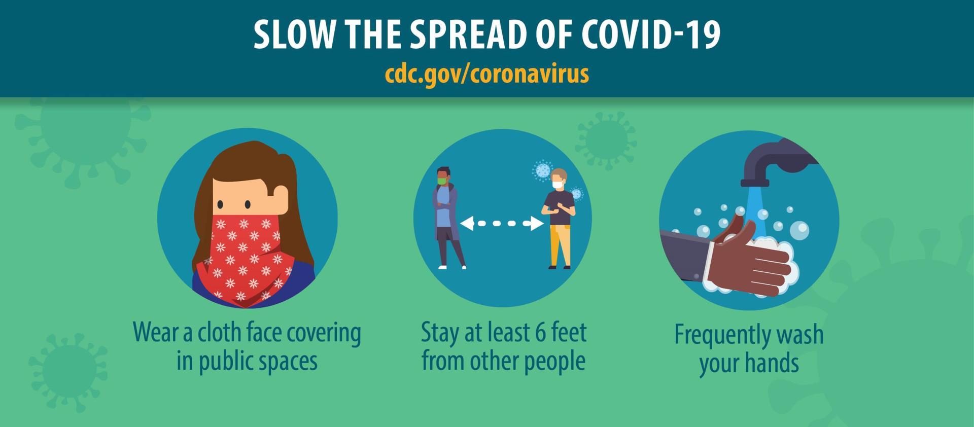 Coronavirus Disease City Of Evanston