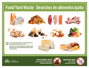 Food Yard Waste 2018