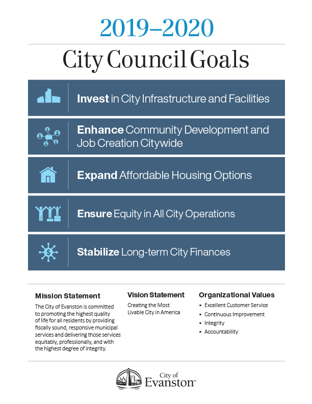 City Council Board 2019_social media